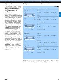 Angular Contact Ball Bearing Size Chart Skf Angular Contact Ball Bearings Your Key To Longer Service