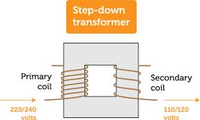 electrical transformer diagram.  Electrical Schematic Of A Step Down Transformer For Electrical Transformer Diagram