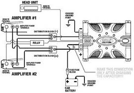tda 1553 car audio amp ~ circuit and wiring diagram how to wire a 4 channel amp to 4 speakers and a sub at Wiring Diagram For Amp