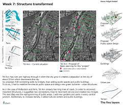 Urban Design Proposal Report Week 7 Structure Transformed Tel Aviv Israel Delftx