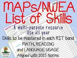 Map Math Test Scores Chart Nwea Map Skills For Math Reading And Language Rit Scores