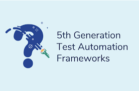 Design Patterns For Test Automation Framework Resources Automate The Planet
