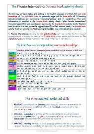 Phonics International Alphabet Code Chart Phonics International Guidance Book