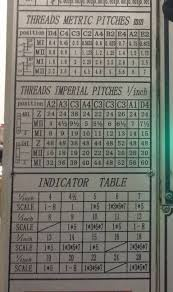 Help Needed With Screw Cutting Charts On Lathe Model Engineer