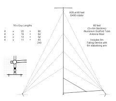 3 section mast design