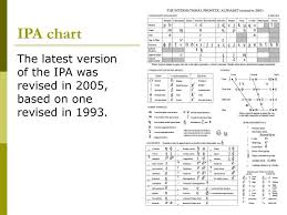 Ppt Ipa Chart Powerpoint Presentation Free Download Id