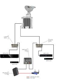 directv swm wiring diagrams and resources simple dish network directv swm power inserter diagram at Directv Wiring Diagram Swm