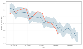 Legacy Reserves Lp Price Lgcyo Forecast With Price Charts