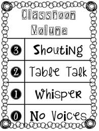 Classroom Volume Chart Worksheets Teaching Resources Tpt