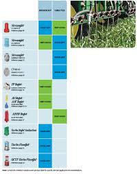Teejet Technologies Fertilizer Spray Nozzles