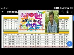 Cce Grading Chart High School Grading System According To Cce Method Youtube