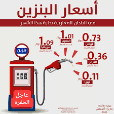 عاجل الحفره - اسعار البنزين في دول المغرب العربي