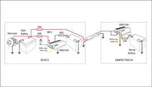 dual bcdc setup wiring diagrams redarc electronics battery wiring diagram for golf cart how to setup two redarc bcdc's in parallel
