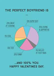 Chart Perfect Perfect Boyfriend Pie Chart Large