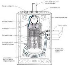 similiar electrical panel wiring diagram keywords electrical wire junction box on electric service panel wiring diagram