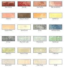 Sandtex Paint Chart Related Post Masonry Paint Colors Exterior Paint Paint