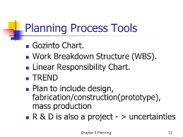 Gozinto Chart Chapter 5 Project Planning Ppt Video Online Download