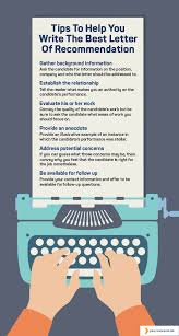 Tips For Asking For A Letter Of Recommendation Tips To Help You Write The Best Letter Of Recommendation
