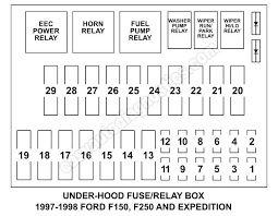 1998 ford taurus fuse box diagram under hood freddryer co 97 ford f250 fuse box 1997 ford taurus fuse panel diagram under hood box and relay 97 f250 expedition wiring