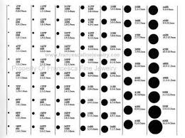 Printable Mm Bead Chart Yahoo Search Results Bead Size