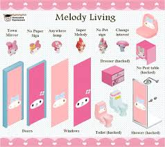 Sims 1 Melody Living set - Awesome Expression