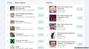 Itunes Chart Uk 100 X Factor 2014 Fleur East Number One On Itunes Bbc Newsbeat