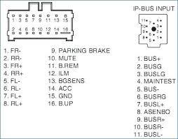 sony 16 pin wiring harness wiring diagram schematics • 16 pin harness diagram wiring diagram for you u2022 rh dollardeal store sony xplod wiring harness sony xplod wiring harness diagram