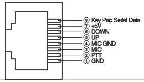 tyt mic wiring 14 wiring diagram images wiring diagrams cita asia tyt th series 10 tyt mobile radio th 9000 review radioaficion ham radio tyt th 7800 mic