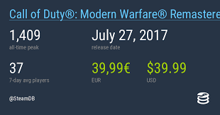 56 Genuine Modern Warfare Remastered Steam Charts