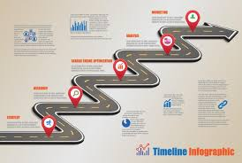 Traffic Road Infographic Template Vector 05 Free Download