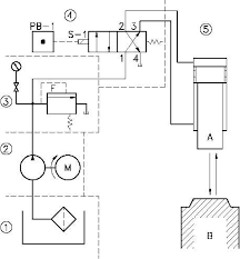 figure 29 typical fluid power diagram engineering fluid diagrams and prints doe hdbk 1016 1 93 fluid power p ids an understanding of the principles involved in reading fluid power diagram