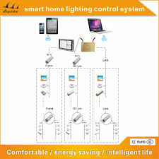 smart home led lighting control system with wireless