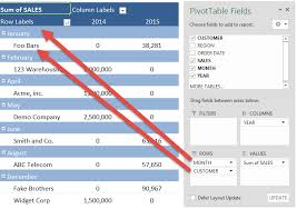 What Is Pivot Table 50 Things You Can Do With Excel Pivot Tables Free Microsoft Excel