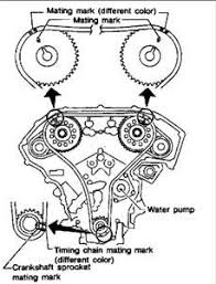 nissan maxima timing chain diagrams questions answers michael cass 636 jpg