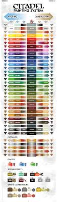 Pactra Paint Chart 78 Valid New Citadel Paints Color Chart