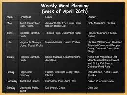 Gym Diet Chart In Punjabi Weekly Meal Plan Rajma Chawal Indian Chinese Dum Aloo