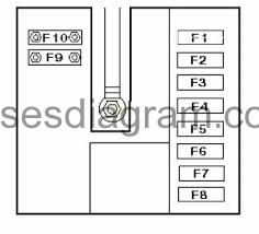 fuse box alfa romeo 156 fuse box diagram