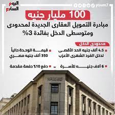 مبادرة البنك المركزى للتمويل العقارى لمحدودى ومتوسطى الدخل.. إنفوجراف -  اليوم السابع