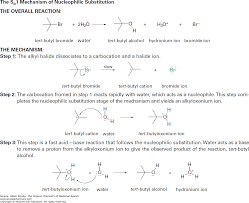 Nucleophilicity Chart Nucleophilic Substitution Addition And Elimination