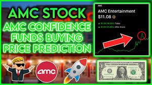 AMC Stock Bullish News + Stock Market Funds Buying (AMC PRICE PREDICTION) -  YouTube