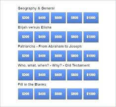 Free Jeopardy Template With Sound Free Printable Jeopardy Template Game For Teachers Blank Pardy Maker