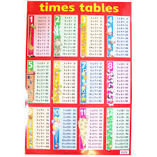 Times Table Wall Chart Educational Toys And Educational Games At The Works