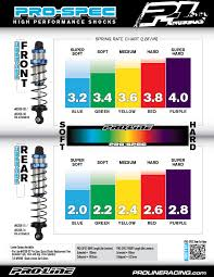Team Associated B6 Spring Chart Pro Spec Rc Soup