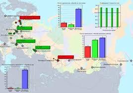 Отчет по производственной практике Проверка работоспособности  Рис 3 Отображение данных в системе