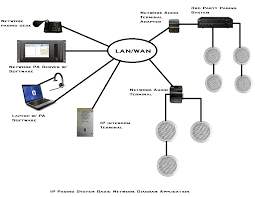 exprotech marketing ip based pa bgm huayin