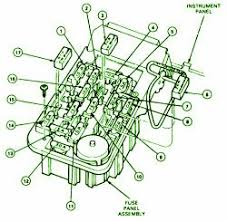 ford fuse box diagram fuse box ford 1989 ranger diagram fuse box ford 1989 ranger diagram