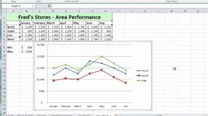 Excel Series Chart Excel 2010 Tutorial For Beginners 13 Charts Pt 4 Multi Series Line Chart Microsoft Excel