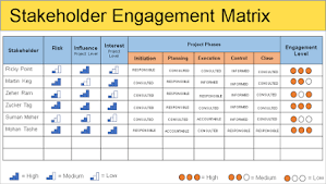Project Management Plan Template Free Download Stakeholder Management Plan Template Ppt Free Download Project