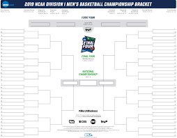 Bracket For Ncaa Basketball Tournament The Absurd Odds Of A Perfect Ncaa Tournament Bracket Put Into