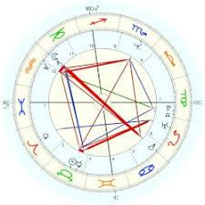 George Clooney Natal Chart Clooney George Astro Databank